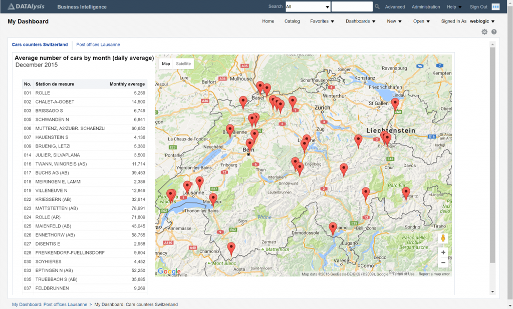 Google map integration in analysis - Cars counters in Switzerland
