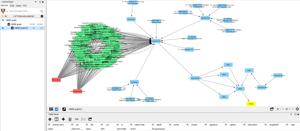 Cytoscape is a good way to display a graph of Data Lineage metadata